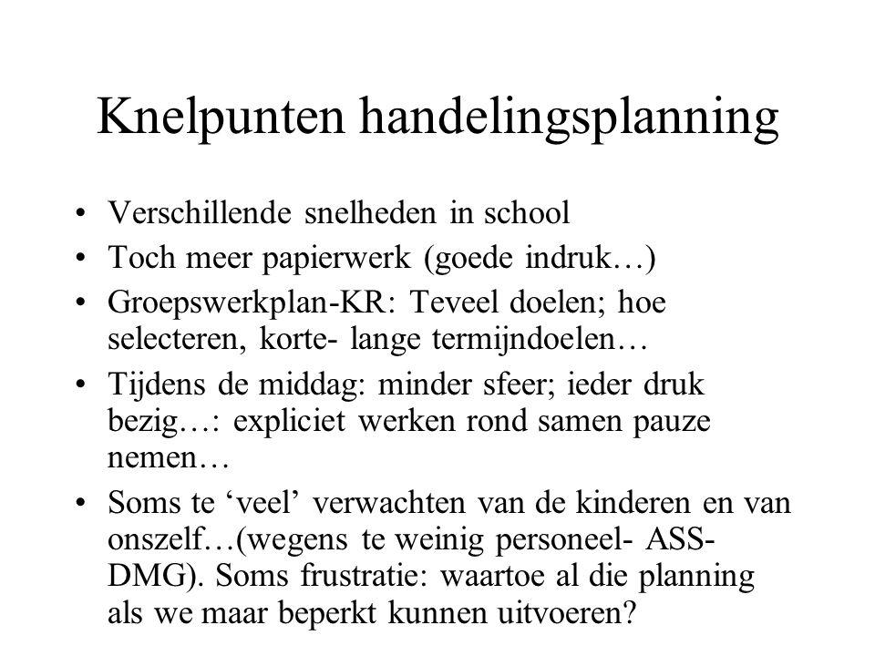 Knelpunten handelingsplanning Verschillende snelheden in school Toch meer papierwerk (goede indruk…) Groepswerkplan-KR: Teveel doelen; hoe selecteren,