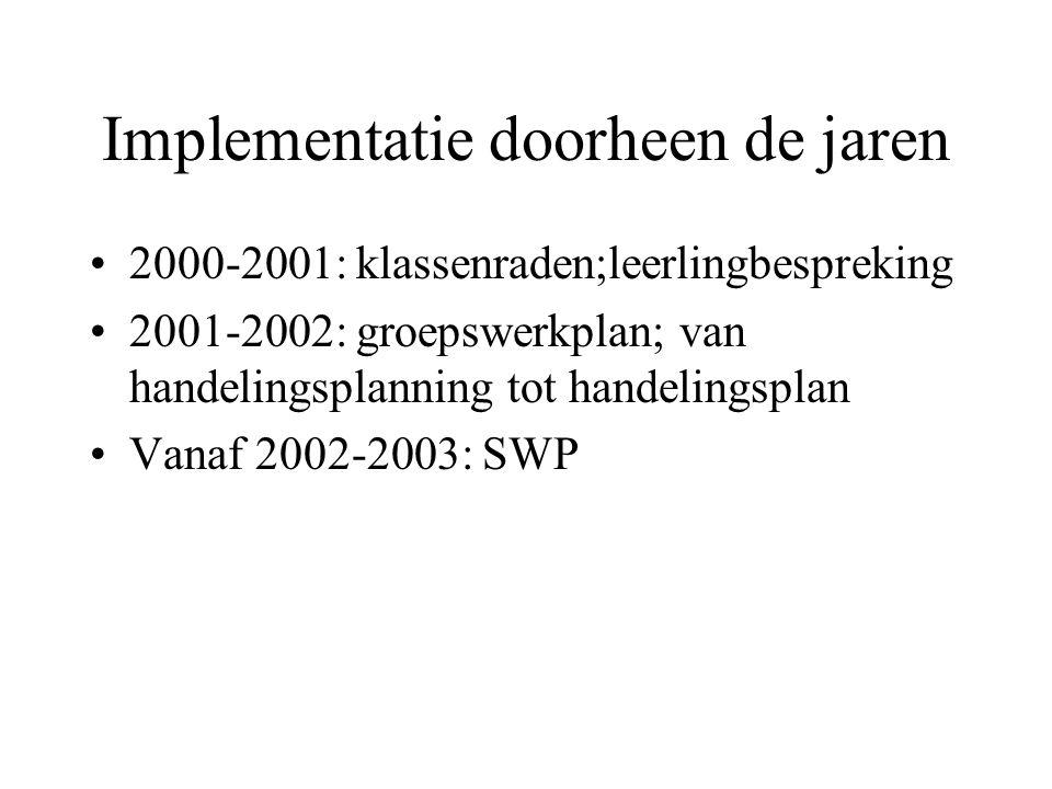 Implementatie doorheen de jaren 2000-2001: klassenraden;leerlingbespreking 2001-2002: groepswerkplan; van handelingsplanning tot handelingsplan Vanaf