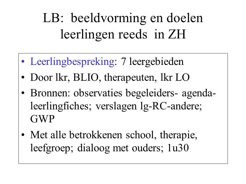 LB: beeldvorming en doelen leerlingen reeds in ZH Leerlingbespreking: 7 leergebieden Door lkr, BLIO, therapeuten, lkr LO Bronnen: observaties begeleid