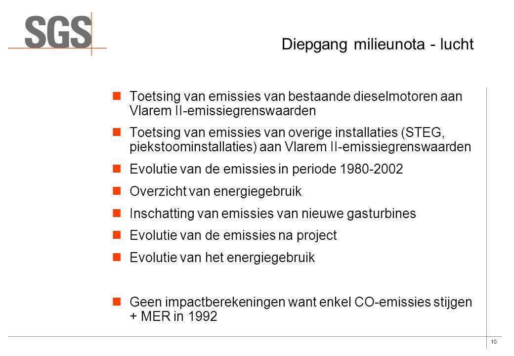 10 Diepgang milieunota - lucht Toetsing van emissies van bestaande dieselmotoren aan Vlarem II-emissiegrenswaarden Toetsing van emissies van overige installaties (STEG, piekstoominstallaties) aan Vlarem II-emissiegrenswaarden Evolutie van de emissies in periode 1980-2002 Overzicht van energiegebruik Inschatting van emissies van nieuwe gasturbines Evolutie van de emissies na project Evolutie van het energiegebruik Geen impactberekeningen want enkel CO-emissies stijgen + MER in 1992