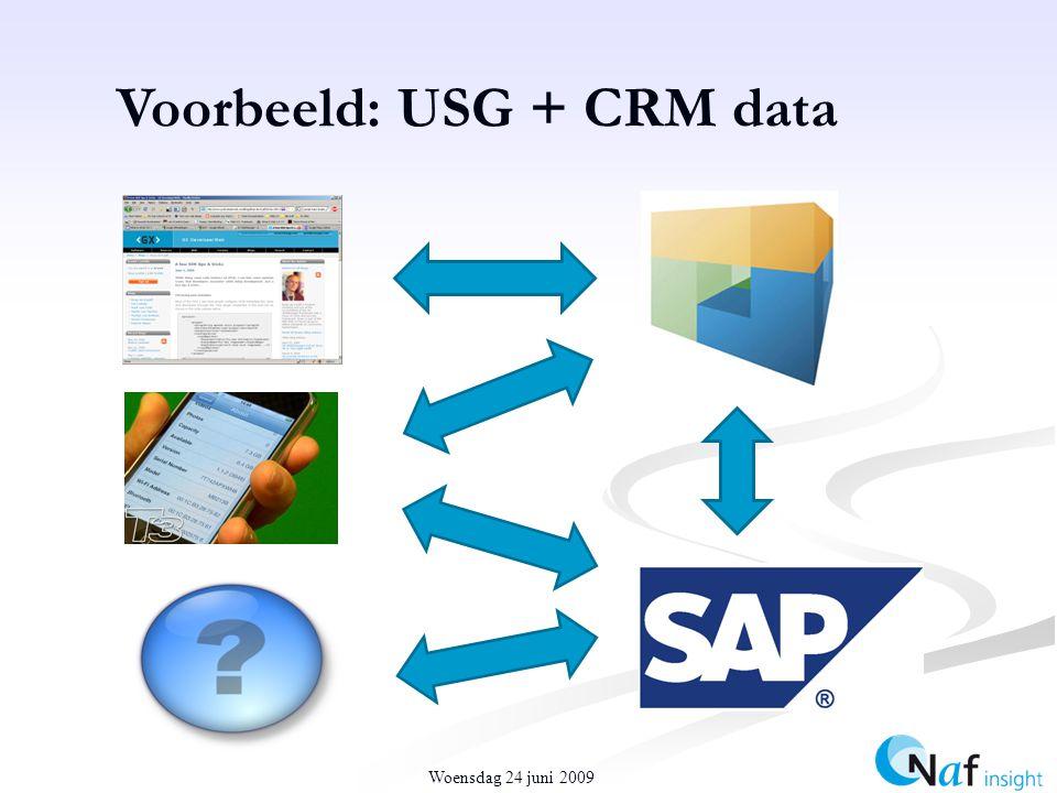 Woensdag 24 juni 2009 Voorbeeld: USG + CRM data