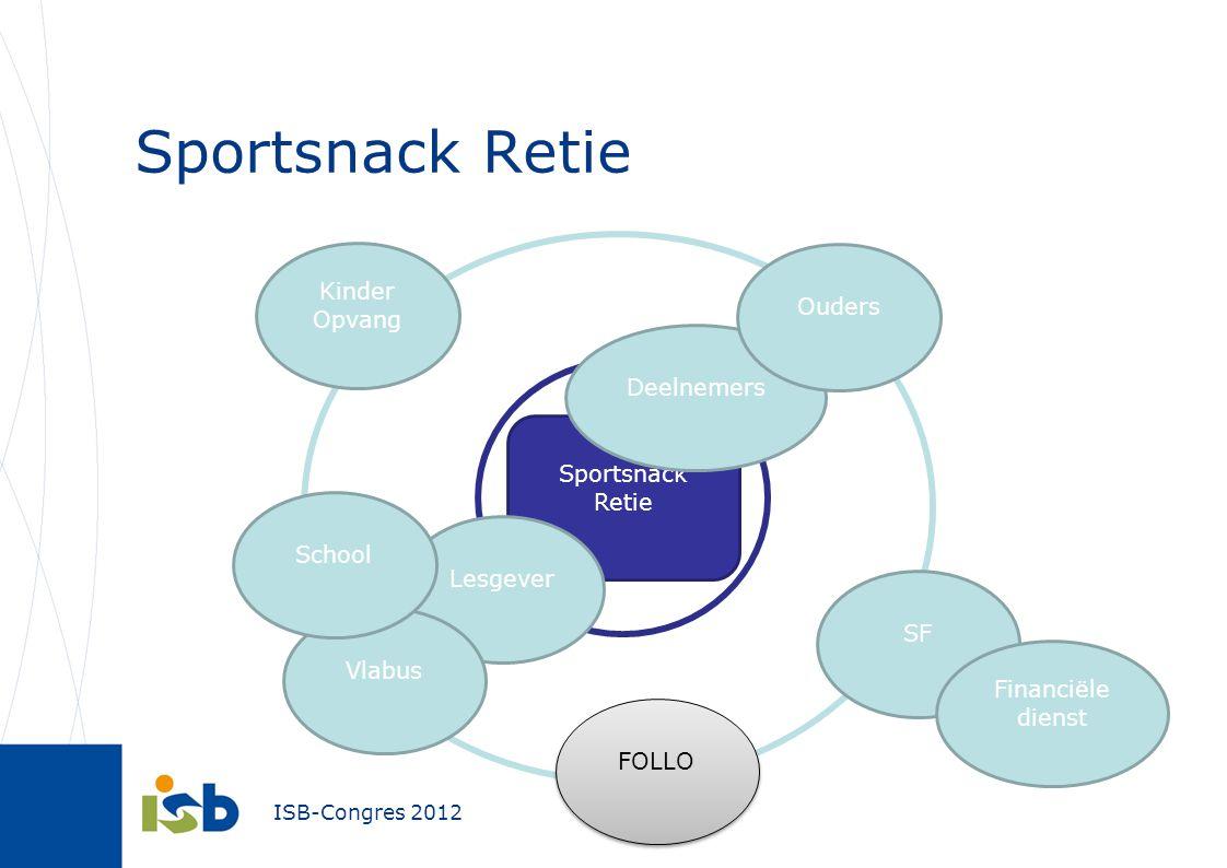 ISB-Congres 2012 Sportsnack Retie SF FOLLO Lesgever Vlabus Financiële dienst Deelnemers Ouders Kinder Opvang School