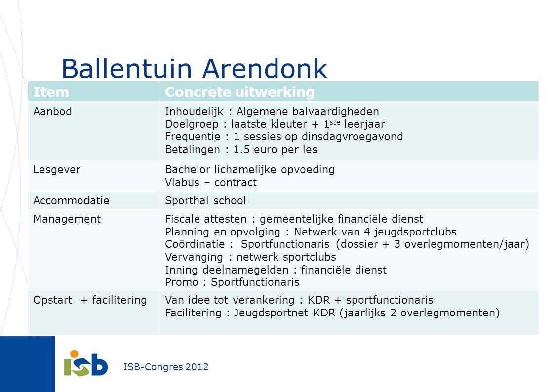 ISB-Congres 2012 Ballentuin Arendonk ItemConcrete uitwerking AanbodInhoudelijk : Algemene balvaardigheden Doelgroep : laatste kleuter + 1 ste leerjaar