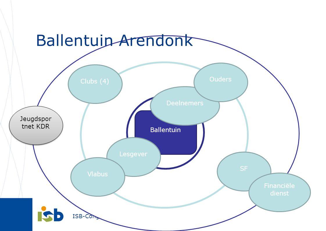 ISB-Congres 2012 Ballentuin Arendonk Ballentuin SF Jeugdspor tnet KDR Lesgever Vlabus Financiële dienst Deelnemers Ouders Clubs (4)
