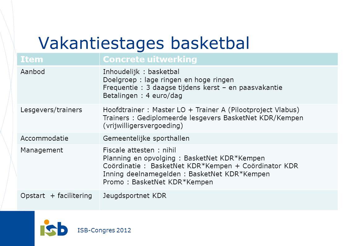 ISB-Congres 2012 Vakantiestages basketbal ItemConcrete uitwerking AanbodInhoudelijk : basketbal Doelgroep : lage ringen en hoge ringen Frequentie : 3
