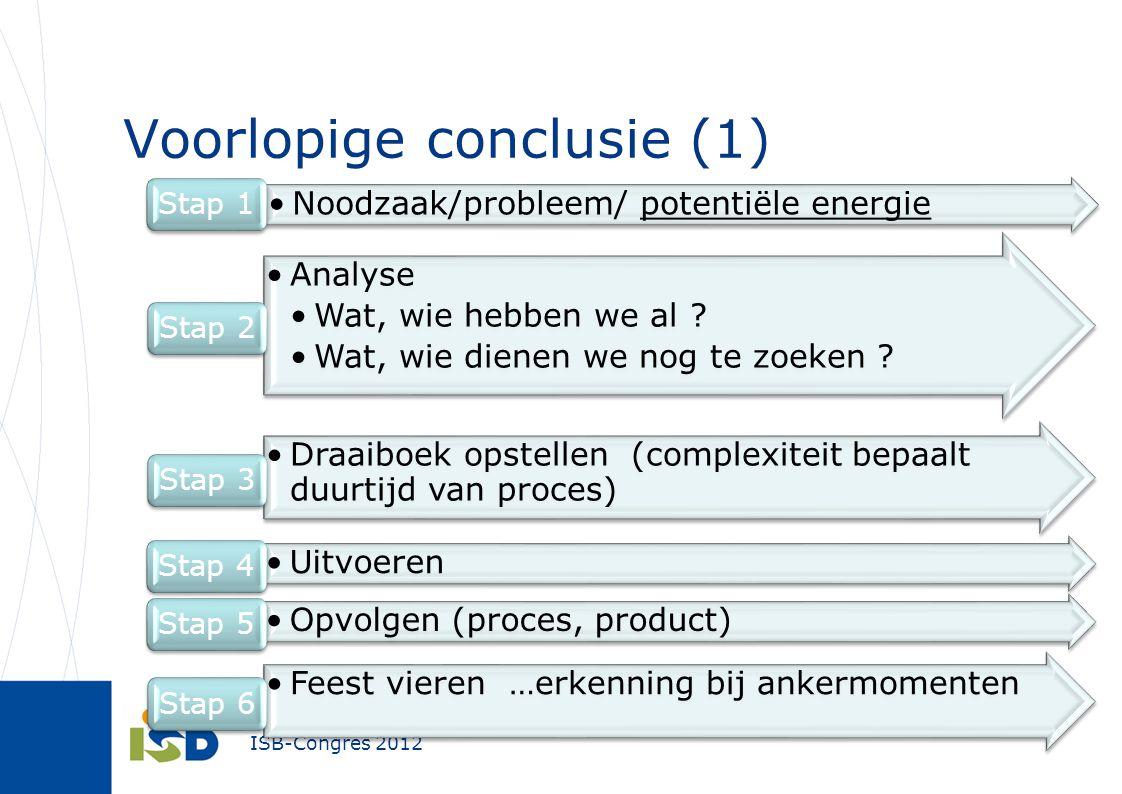 ISB-Congres 2012 Voorlopige conclusie (1) Noodzaak/probleem/ potentiële energie Stap 1 Analyse Wat, wie hebben we al ? Wat, wie dienen we nog te zoeke