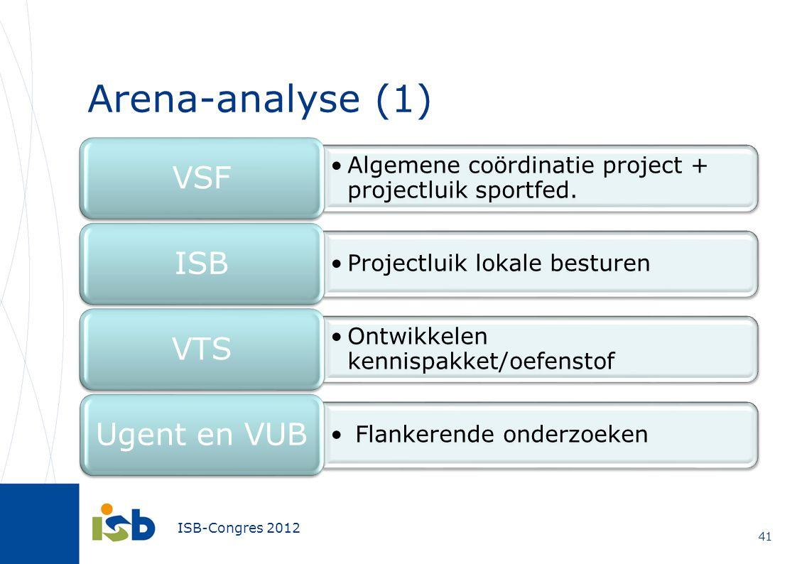 ISB-Congres 2012 Arena-analyse (1) 41 Algemene coördinatie project + projectluik sportfed. VSF Projectluik lokale besturen ISB Ontwikkelen kennispakke