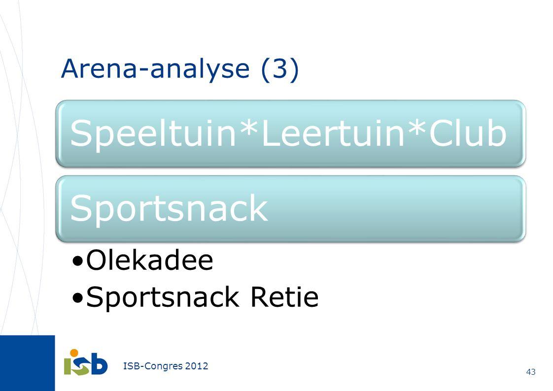 ISB-Congres 2012 Arena-analyse (3) 43 Speeltuin*Leertuin*ClubSportsnack Olekadee Sportsnack Retie