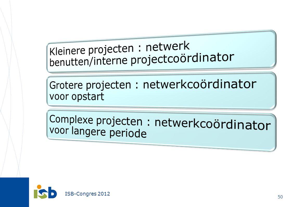 ISB-Congres 2012 50