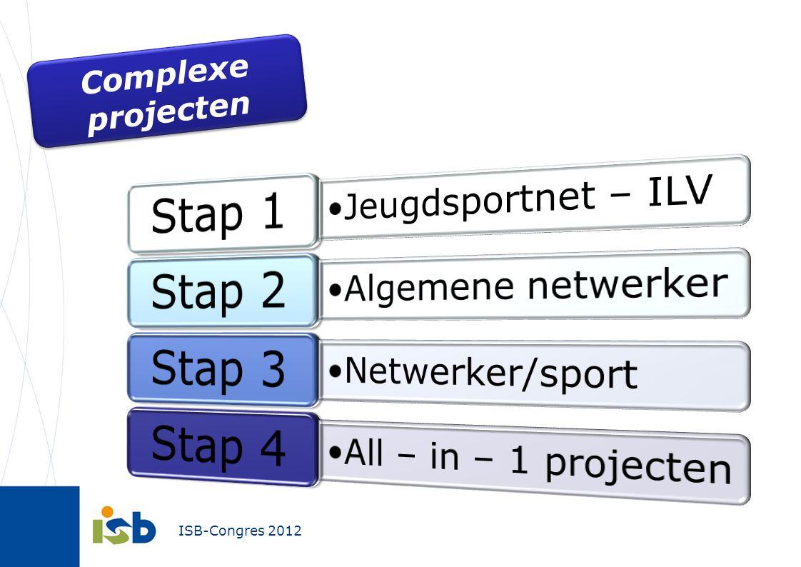 ISB-Congres 2012 Complexe projecten