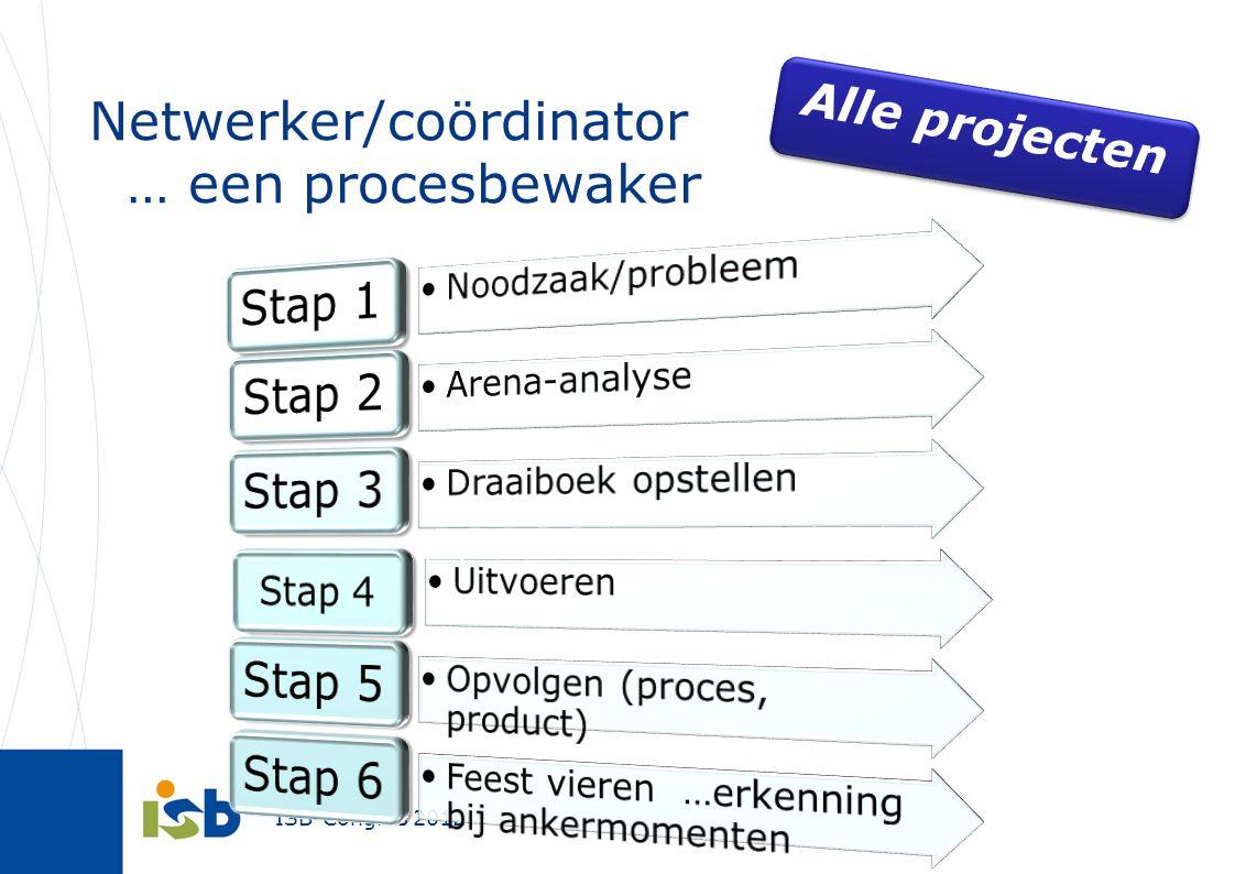 ISB-Congres 2012 Netwerker/coördinator … een procesbewaker Alle projecten