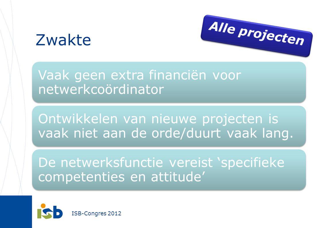 ISB-Congres 2012 Alle projecten Vaak geen extra financiën voor netwerkcoördinator Ontwikkelen van nieuwe projecten is vaak niet aan de orde/duurt vaak lang.