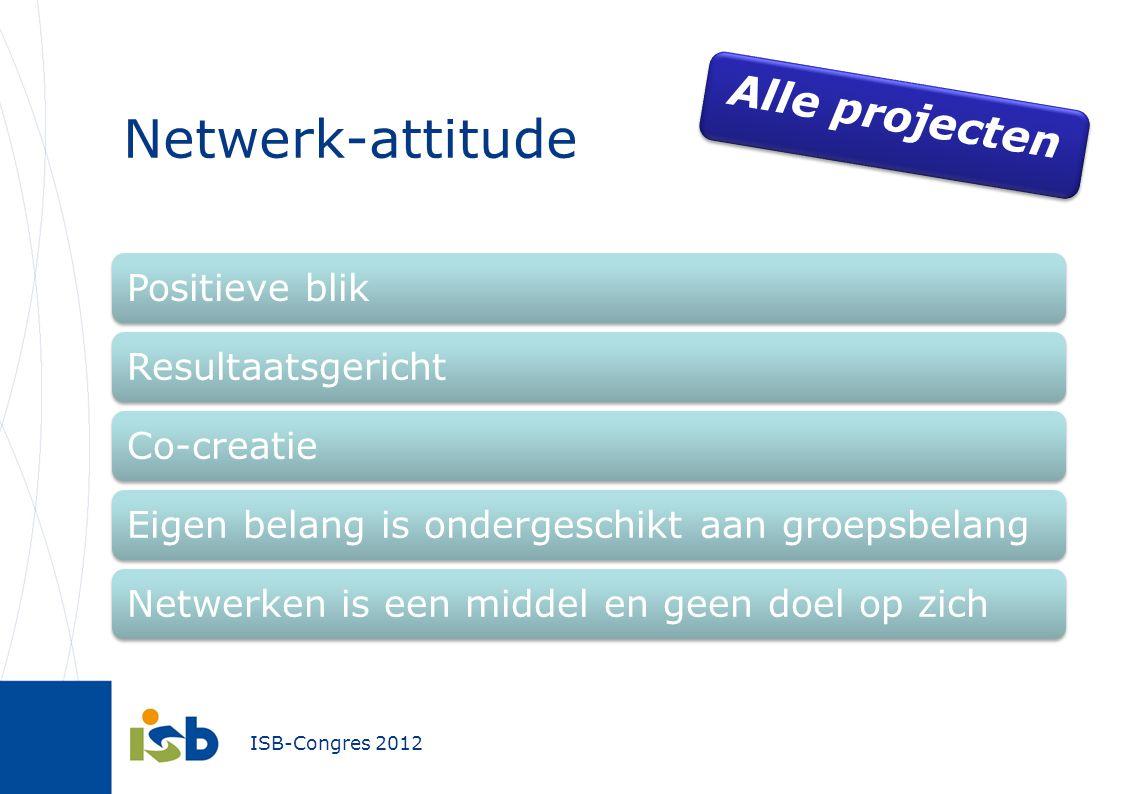 ISB-Congres 2012 Netwerk-attitude Positieve blikResultaatsgerichtCo-creatieEigen belang is ondergeschikt aan groepsbelangNetwerken is een middel en geen doel op zich Alle projecten