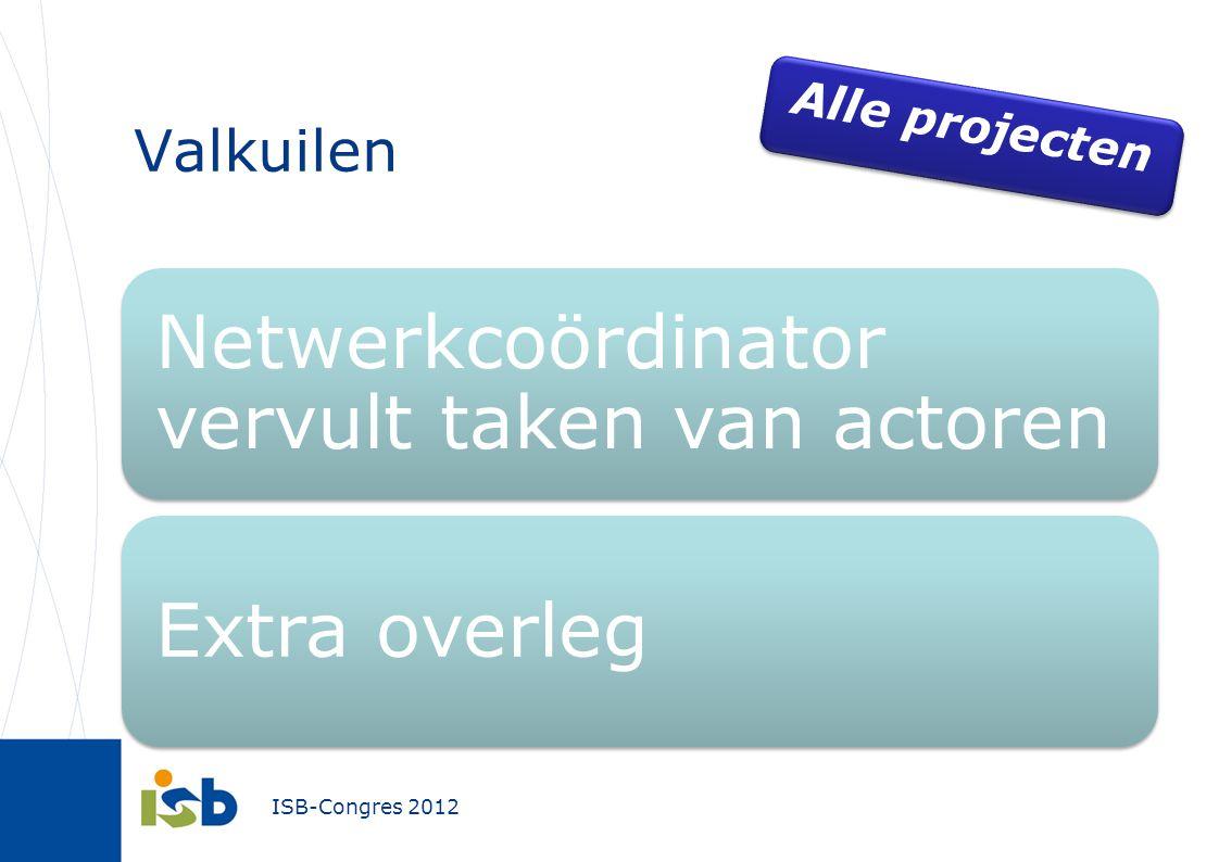 ISB-Congres 2012 Valkuilen Netwerkcoördinator vervult taken van actoren Extra overleg Alle projecten