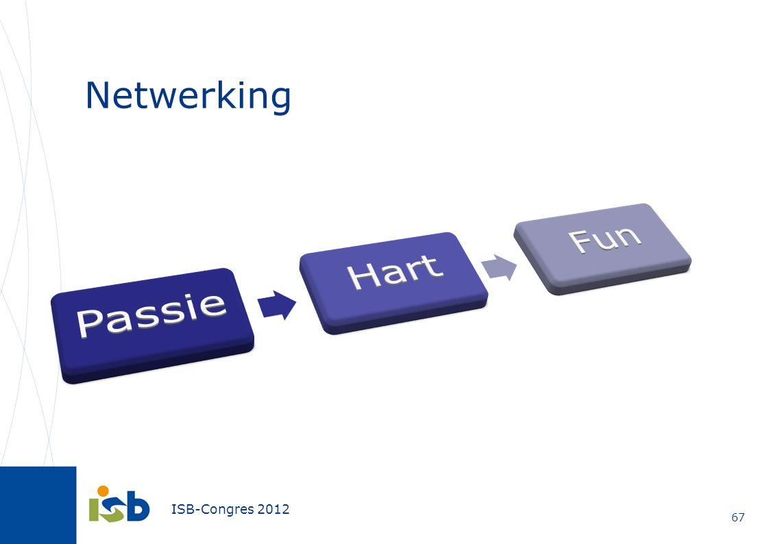 ISB-Congres 2012 Netwerking 67