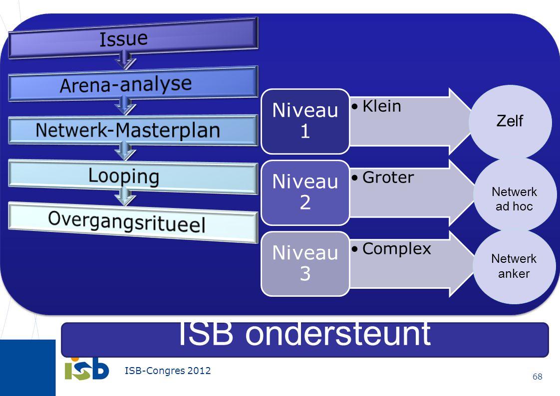 ISB-Congres 2012 68 Klein Niveau 1 Groter Niveau 2 Complex Niveau 3 Zelf Netwerk ad hoc Netwerk anker ISB ondersteunt