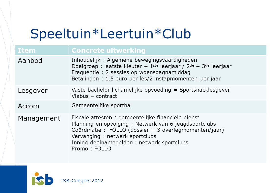 ISB-Congres 2012 Speeltuin*Leertuin*Club ItemConcrete uitwerking Aanbod Inhoudelijk : Algemene bewegingsvaardigheden Doelgroep : laatste kleuter + 1 s