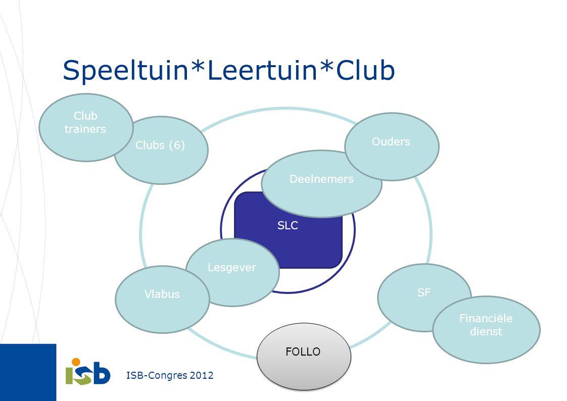 ISB-Congres 2012 Speeltuin*Leertuin*Club Om sporttakoverschrijdend aanbod te creëren.
