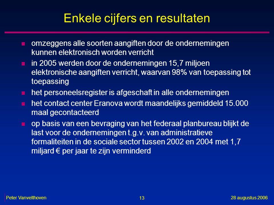 13 28 augustus 2006Peter Vanvelthoven Enkele cijfers en resultaten n omzeggens alle soorten aangiften door de ondernemingen kunnen elektronisch worden