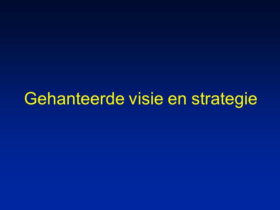 Gehanteerde visie en strategie