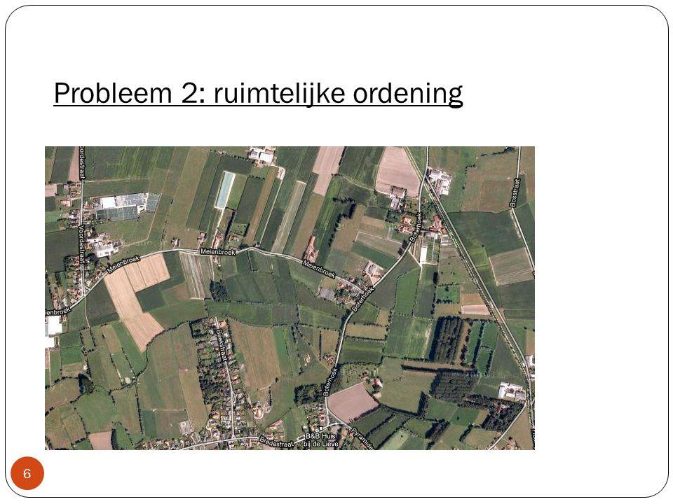 6 Probleem 2: ruimtelijke ordening