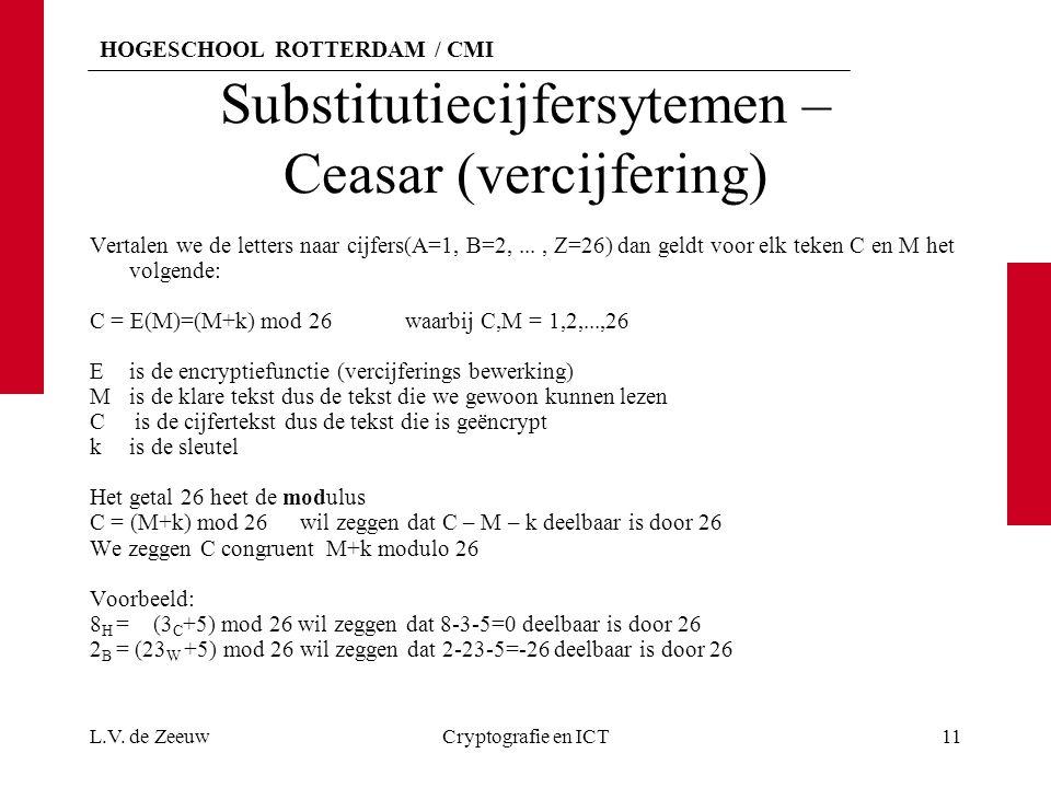 HOGESCHOOL ROTTERDAM / CMI Substitutiecijfersytemen – Ceasar (vercijfering) Vertalen we de letters naar cijfers(A=1, B=2,..., Z=26) dan geldt voor elk