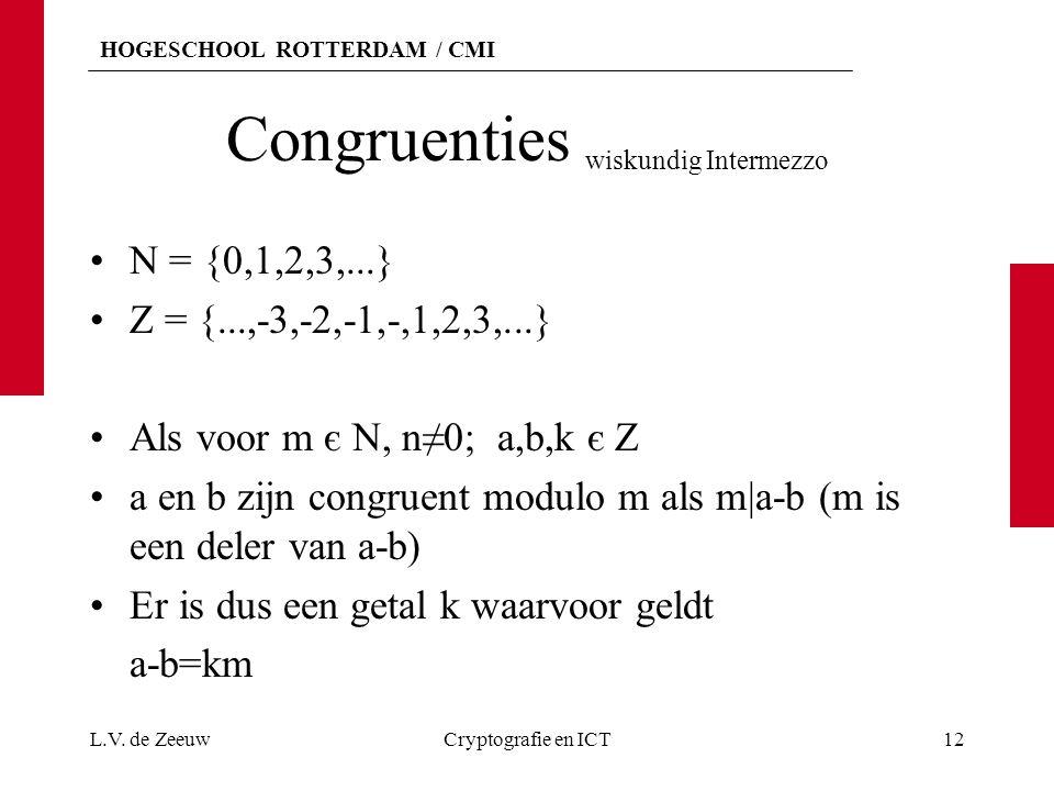 HOGESCHOOL ROTTERDAM / CMI Congruenties wiskundig Intermezzo N = {0,1,2,3,...} Z = {...,-3,-2,-1,-,1,2,3,...} Als voor m є N, n≠0; a,b,k є Z a en b zi