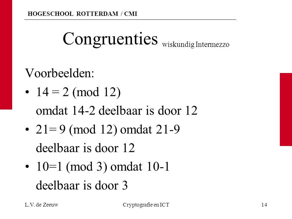 HOGESCHOOL ROTTERDAM / CMI Congruenties wiskundig Intermezzo Voorbeelden: 14 = 2 (mod 12) omdat 14-2 deelbaar is door 12 21= 9 (mod 12) omdat 21-9 dee