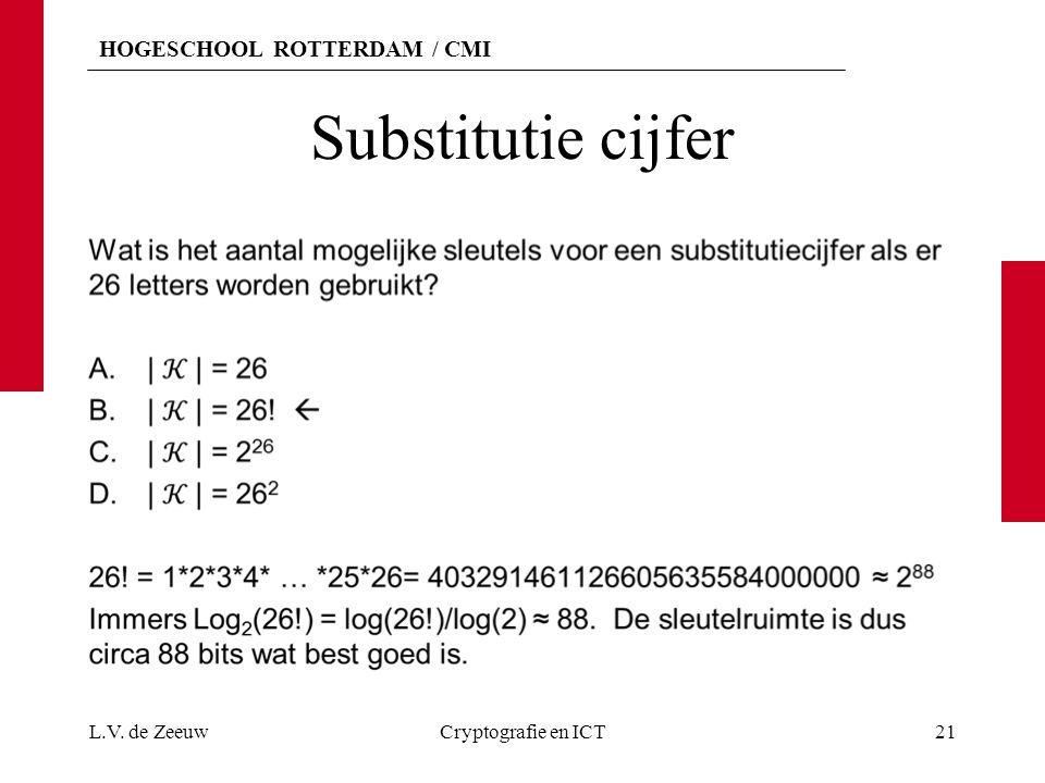 HOGESCHOOL ROTTERDAM / CMI Substitutie cijfer L.V. de ZeeuwCryptografie en ICT21