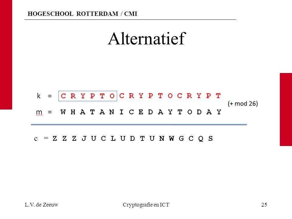 HOGESCHOOL ROTTERDAM / CMI Alternatief L.V. de ZeeuwCryptografie en ICT25 c = Z Z Z J U C L U D T U N W G C Q S