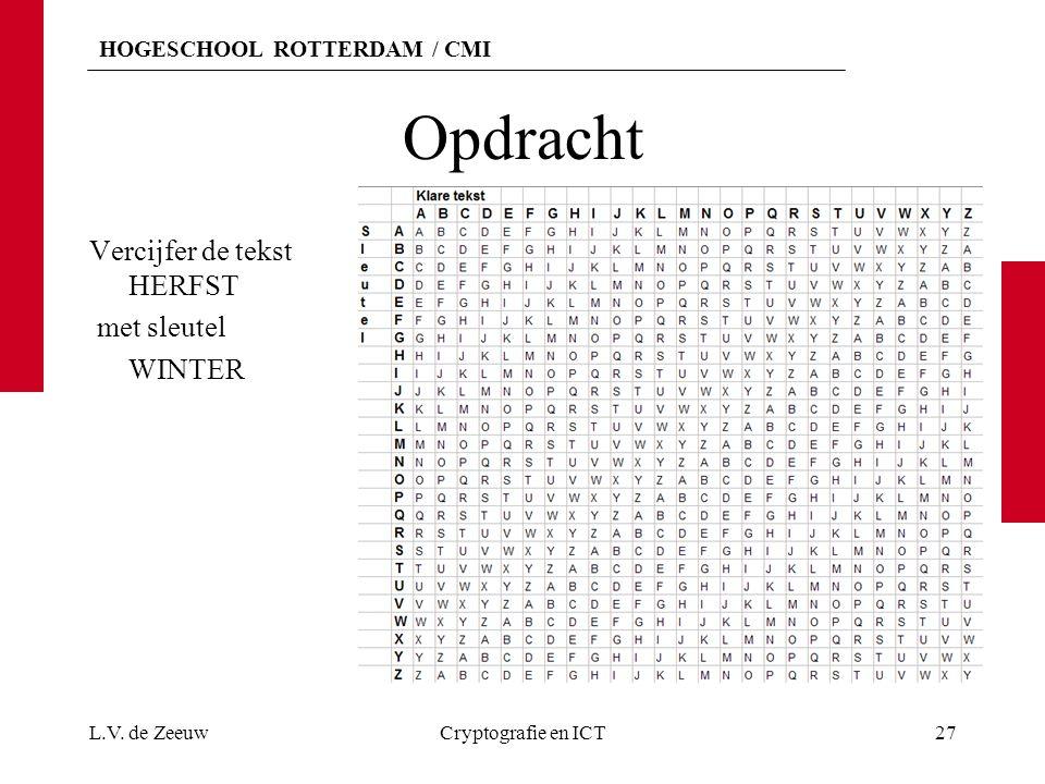 HOGESCHOOL ROTTERDAM / CMI Opdracht Vercijfer de tekst HERFST met sleutel WINTER L.V. de ZeeuwCryptografie en ICT27