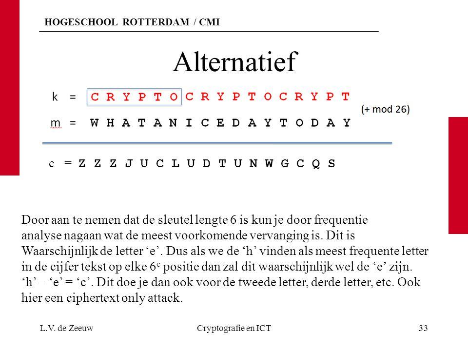 HOGESCHOOL ROTTERDAM / CMI Alternatief L.V. de ZeeuwCryptografie en ICT33 c = Z Z Z J U C L U D T U N W G C Q S Door aan te nemen dat de sleutel lengt
