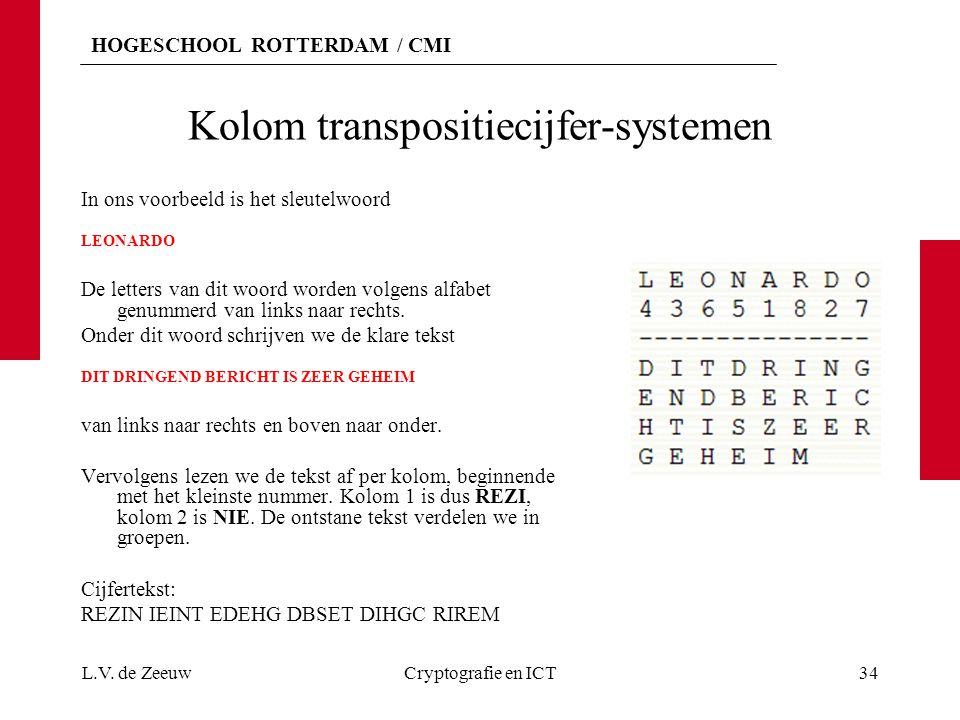 HOGESCHOOL ROTTERDAM / CMI Kolom transpositiecijfer-systemen In ons voorbeeld is het sleutelwoord LEONARDO De letters van dit woord worden volgens alf