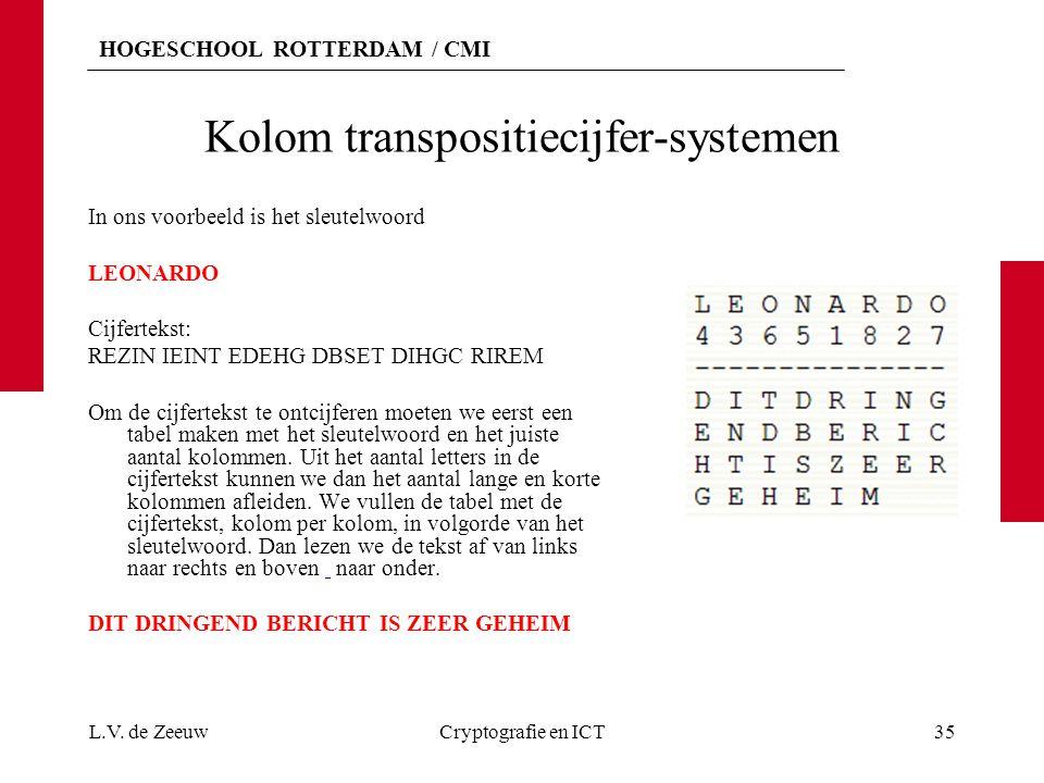HOGESCHOOL ROTTERDAM / CMI Kolom transpositiecijfer-systemen In ons voorbeeld is het sleutelwoord LEONARDO Cijfertekst: REZIN IEINT EDEHG DBSET DIHGC