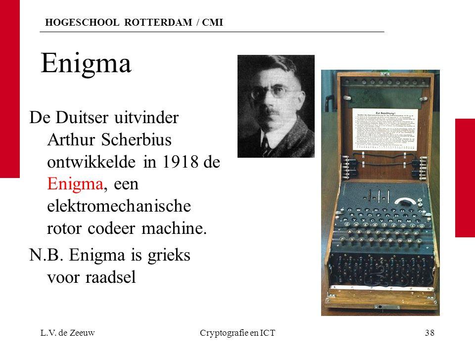 HOGESCHOOL ROTTERDAM / CMI Enigma De Duitser uitvinder Arthur Scherbius ontwikkelde in 1918 de Enigma, een elektromechanische rotor codeer machine. N.