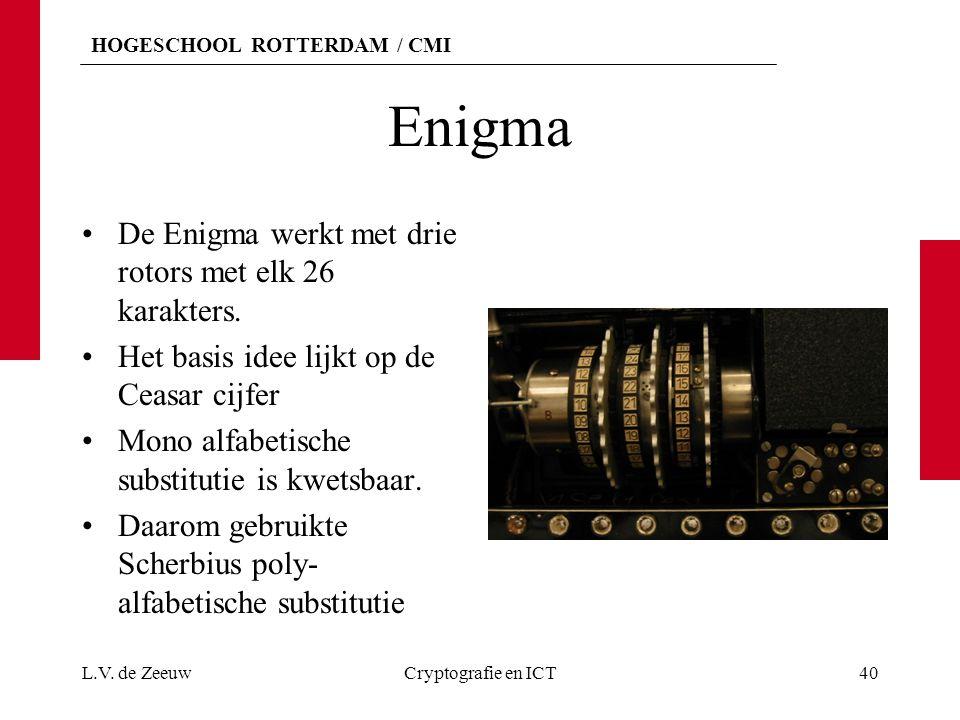 HOGESCHOOL ROTTERDAM / CMI Enigma De Enigma werkt met drie rotors met elk 26 karakters. Het basis idee lijkt op de Ceasar cijfer Mono alfabetische sub