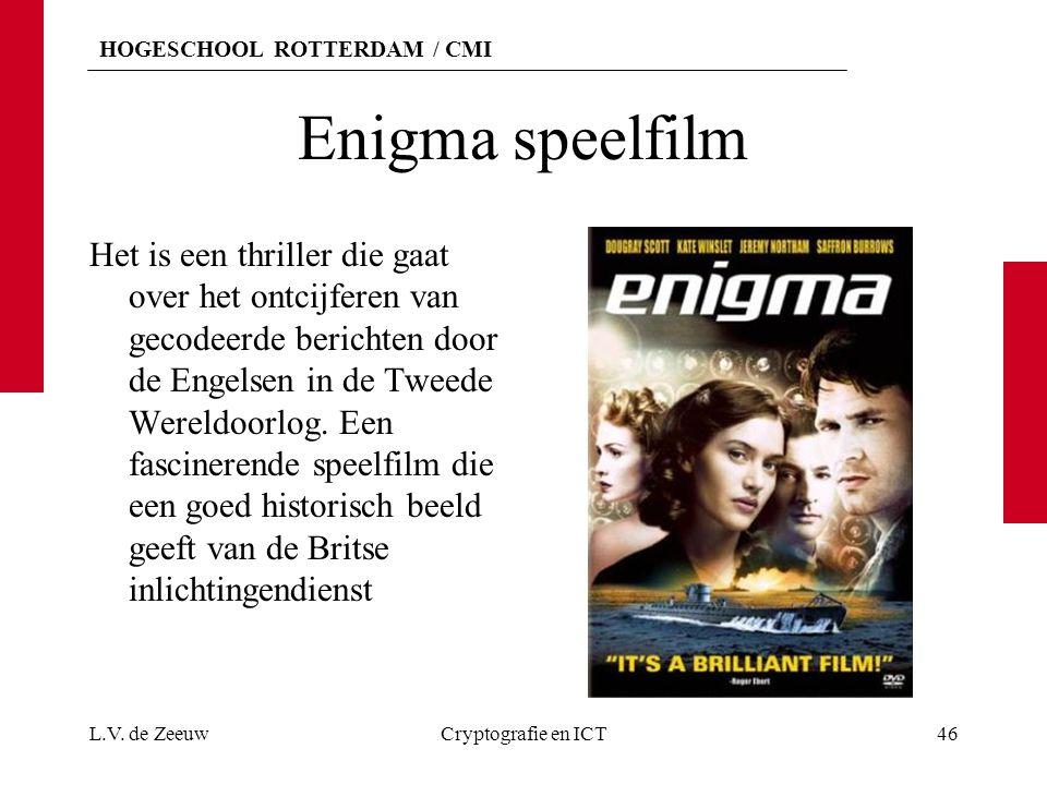 HOGESCHOOL ROTTERDAM / CMI Enigma speelfilm Het is een thriller die gaat over het ontcijferen van gecodeerde berichten door de Engelsen in de Tweede W