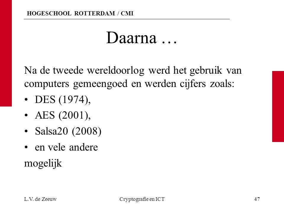 HOGESCHOOL ROTTERDAM / CMI Daarna … Na de tweede wereldoorlog werd het gebruik van computers gemeengoed en werden cijfers zoals: DES (1974), AES (2001