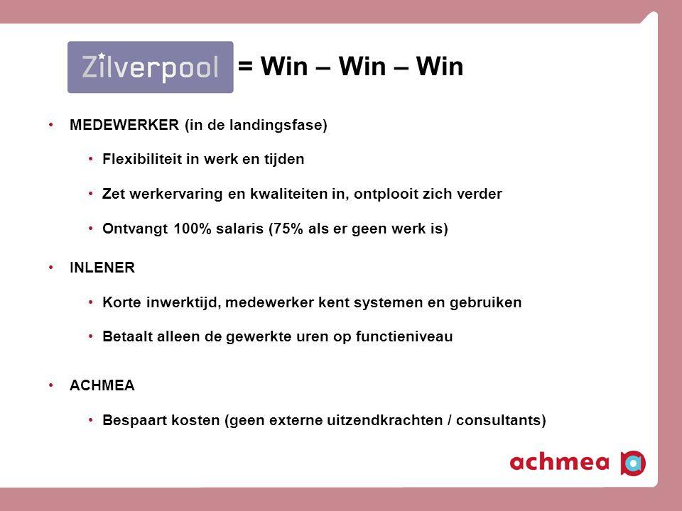 = Win – Win – Win MEDEWERKER (in de landingsfase) Flexibiliteit in werk en tijden Zet werkervaring en kwaliteiten in, ontplooit zich verder Ontvangt 1