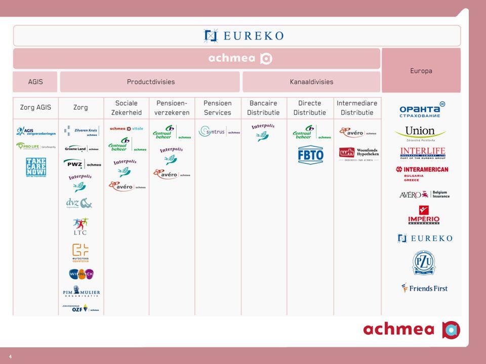 5 Achmea - Kernactiviteiten Verzekeren van leven / schade / zorg Voeren van pensioenadministraties Leveren van arbo- en re-integratiediensten Leveren van service / hulpverlening (Eurocross) Bankieren