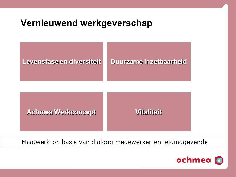 Vernieuwend werkgeverschap Levensfase en diversiteit Duurzame inzetbaarheid Achmea Werkconcept Vitaliteit Maatwerk op basis van dialoog medewerker en