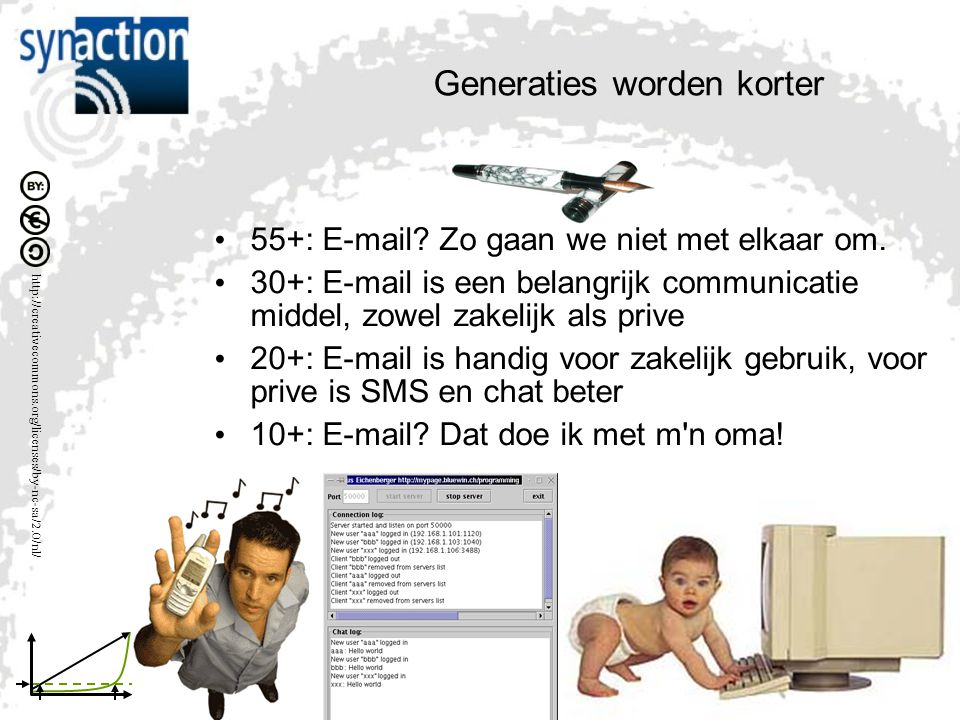 http://creativecommons.org/licenses/by-nc-sa/2.0/nl/ Generaties worden korter 55+: E-mail.