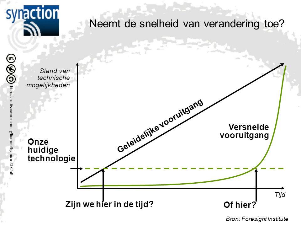 http://creativecommons.org/licenses/by-nc-sa/2.0/nl/ Versnelde vooruitgang Geleidelijke vooruitgang Onze huidige technologie Neemt de snelheid van verandering toe.
