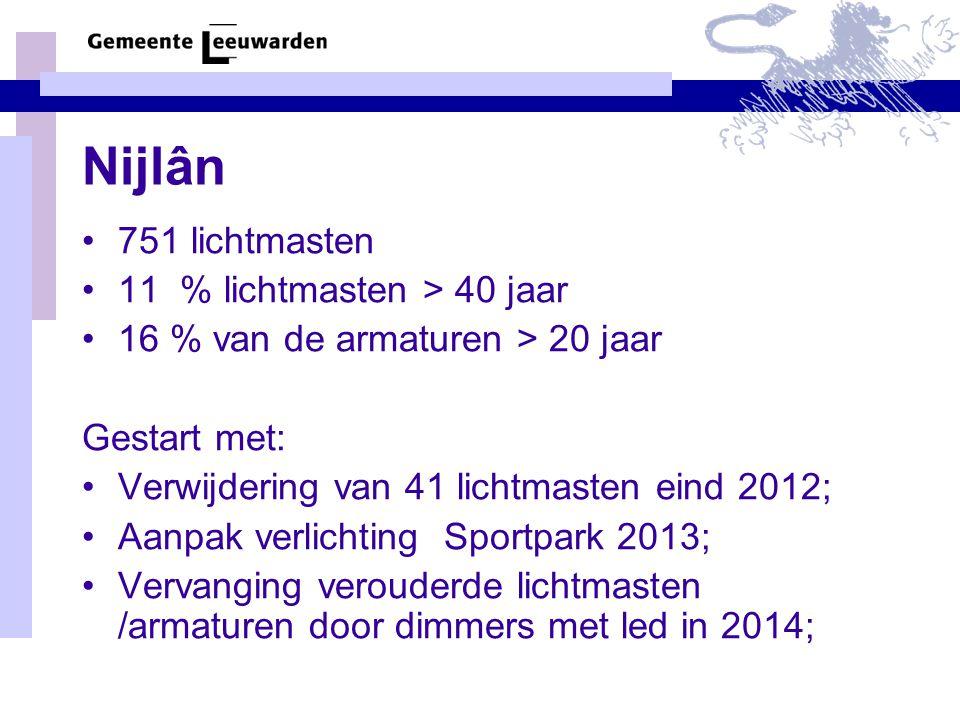 Nijlân 751 lichtmasten 11 % lichtmasten > 40 jaar 16 % van de armaturen > 20 jaar Gestart met: Verwijdering van 41 lichtmasten eind 2012; Aanpak verlichting Sportpark 2013; Vervanging verouderde lichtmasten /armaturen door dimmers met led in 2014;