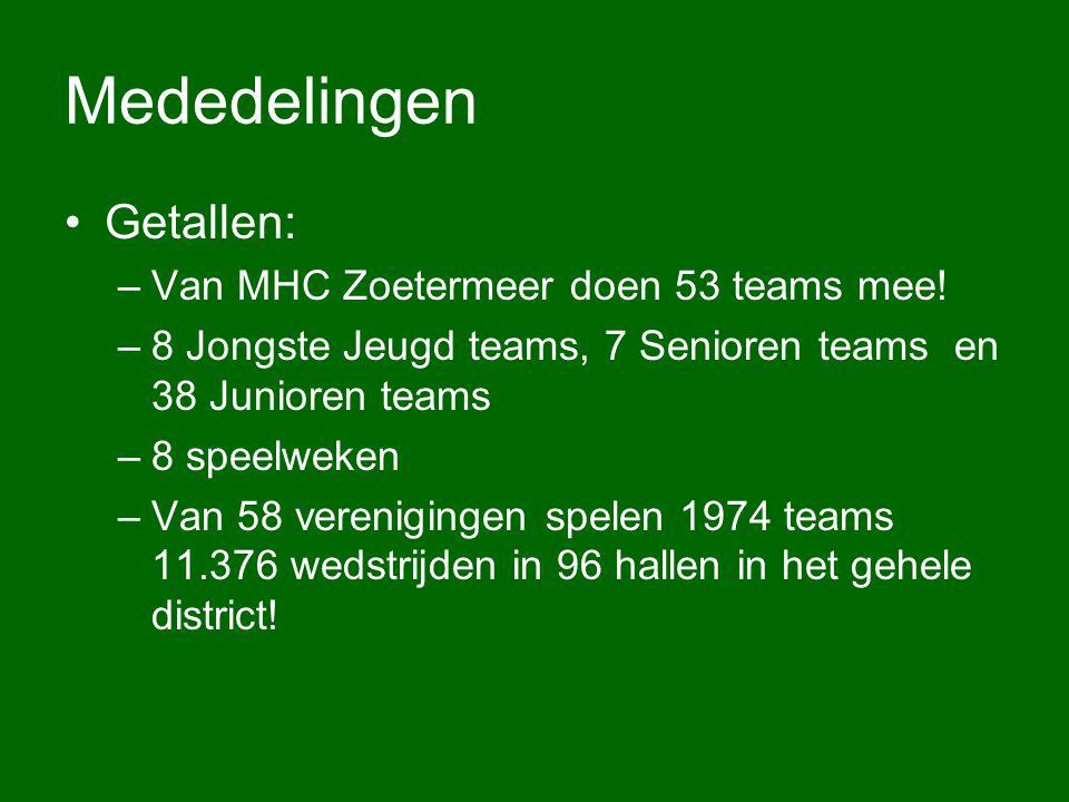 Mededelingen Getallen: –Van MHC Zoetermeer doen 53 teams mee! –8 Jongste Jeugd teams, 7 Senioren teams en 38 Junioren teams –8 speelweken –Van 58 vere