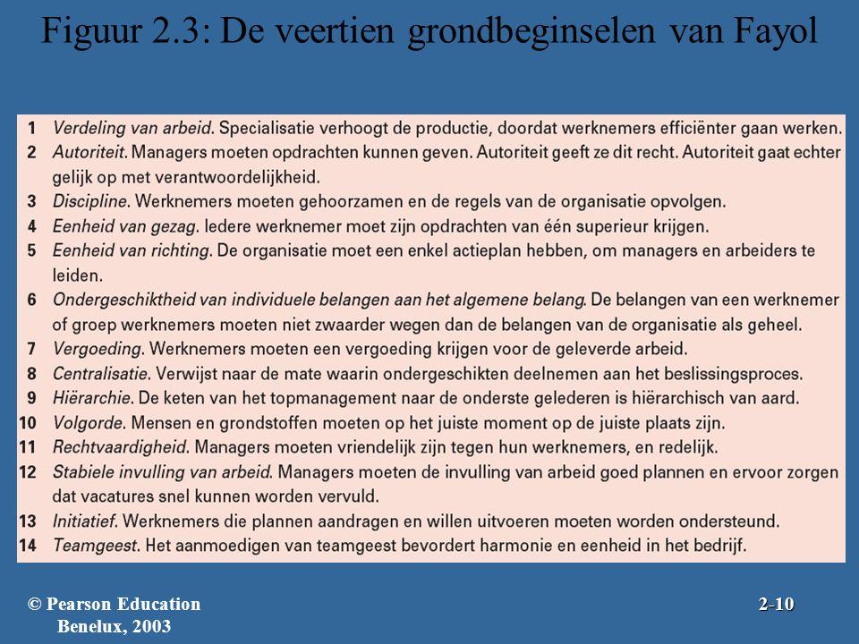 Figuur 2.3: De veertien grondbeginselen van Fayol © Pearson Education Benelux, 20032-10