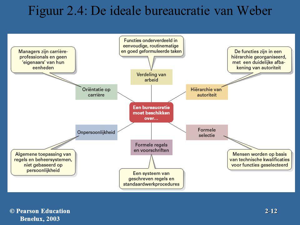 Figuur 2.4: De ideale bureaucratie van Weber © Pearson Education Benelux, 20032-12