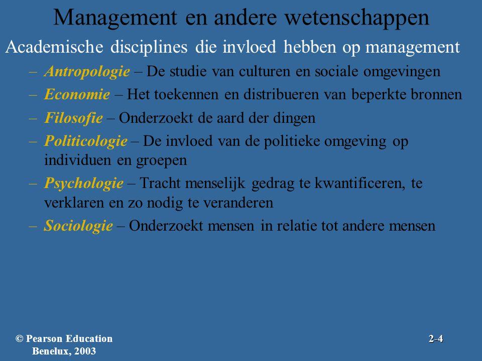 Management en andere wetenschappen Academische disciplines die invloed hebben op management –Antropologie – De studie van culturen en sociale omgeving