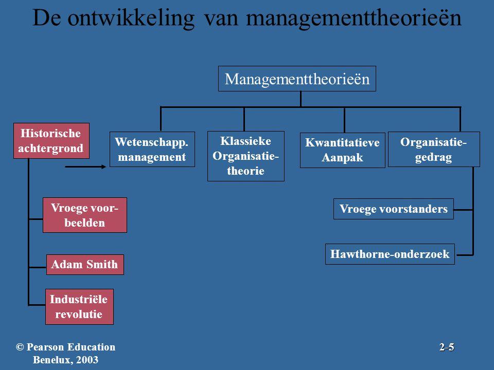 De ontwikkeling van managementtheorieën Historische achtergrond Wetenschapp. management Klassieke Organisatie- theorie Kwantitatieve Aanpak Management