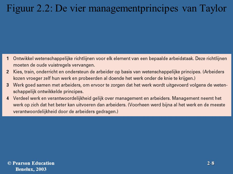 Figuur 2.2: De vier managementprincipes van Taylor © Pearson Education Benelux, 20032-8